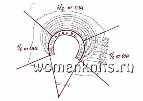 Расчёт ростка спицами