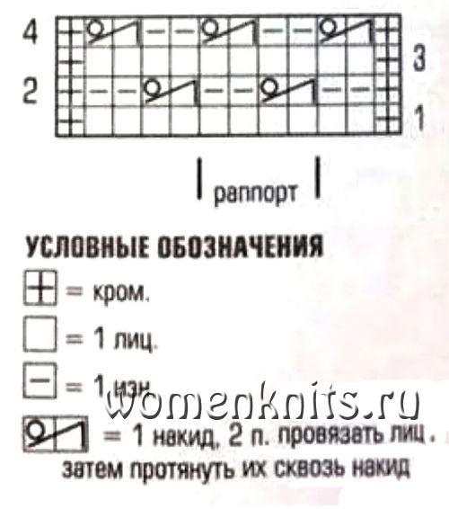 Малиновый жакет - схема вязания спицами