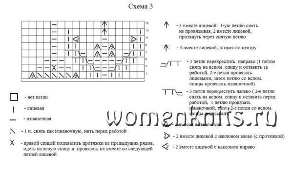 Шапка и манишка «Астрология» от Anastasia Warkentin