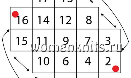 Сумка в тунисской технике из квадратов
